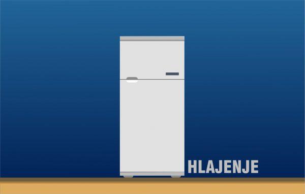 Rezervni deli za hladilnike in zamrzovalnike